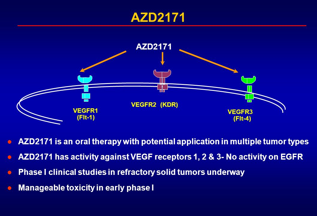 AZD2171AZD2171. VEGFR3. (Flt-4) VEGFR1. (Flt-1) VEGFR2 (KDR) AZD2171 is an oral therapy with potential application in multiple tumor types.