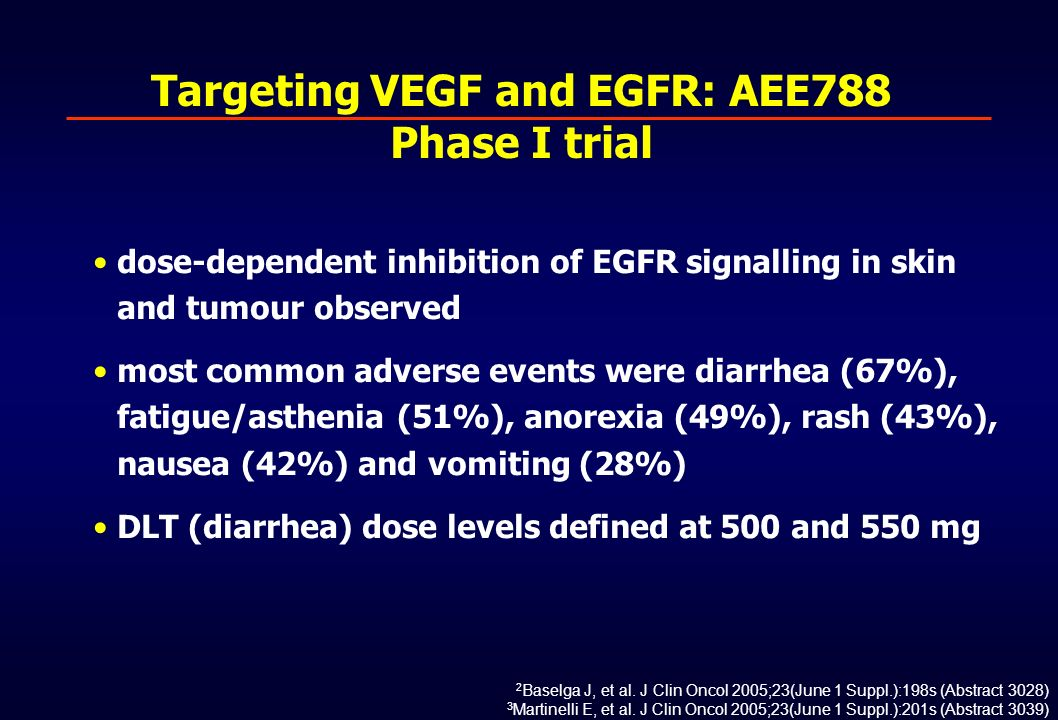 Targeting VEGF and EGFR: AEE788 Phase I trial