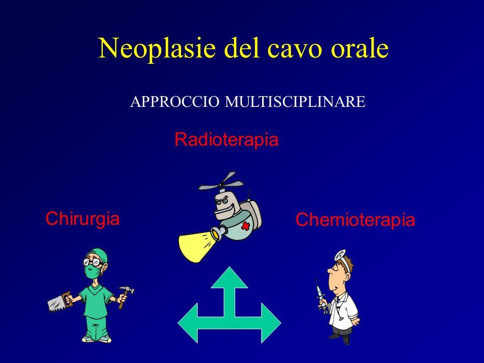 Neoplasie del cavo orale
