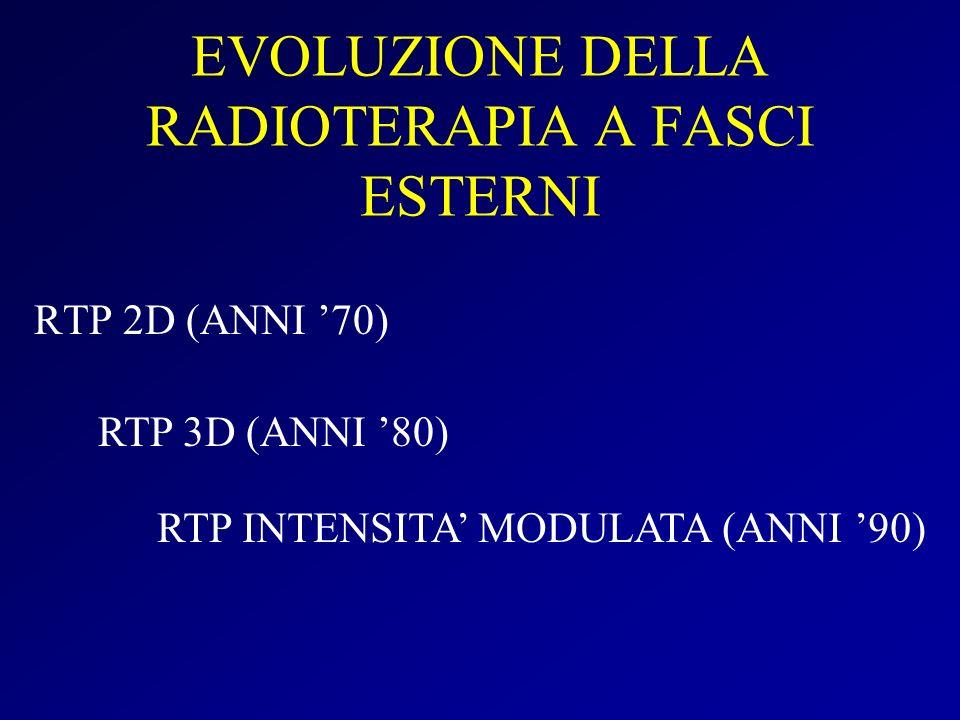 EVOLUZIONE DELLA RADIOTERAPIA A FASCI ESTERNI