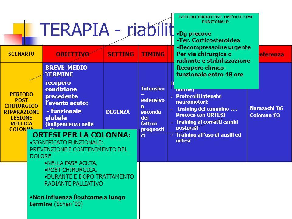 TERAPIA - riabilitazione