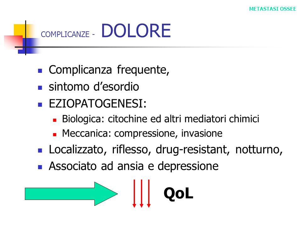 QoL Complicanza frequente, sintomo d'esordio EZIOPATOGENESI: