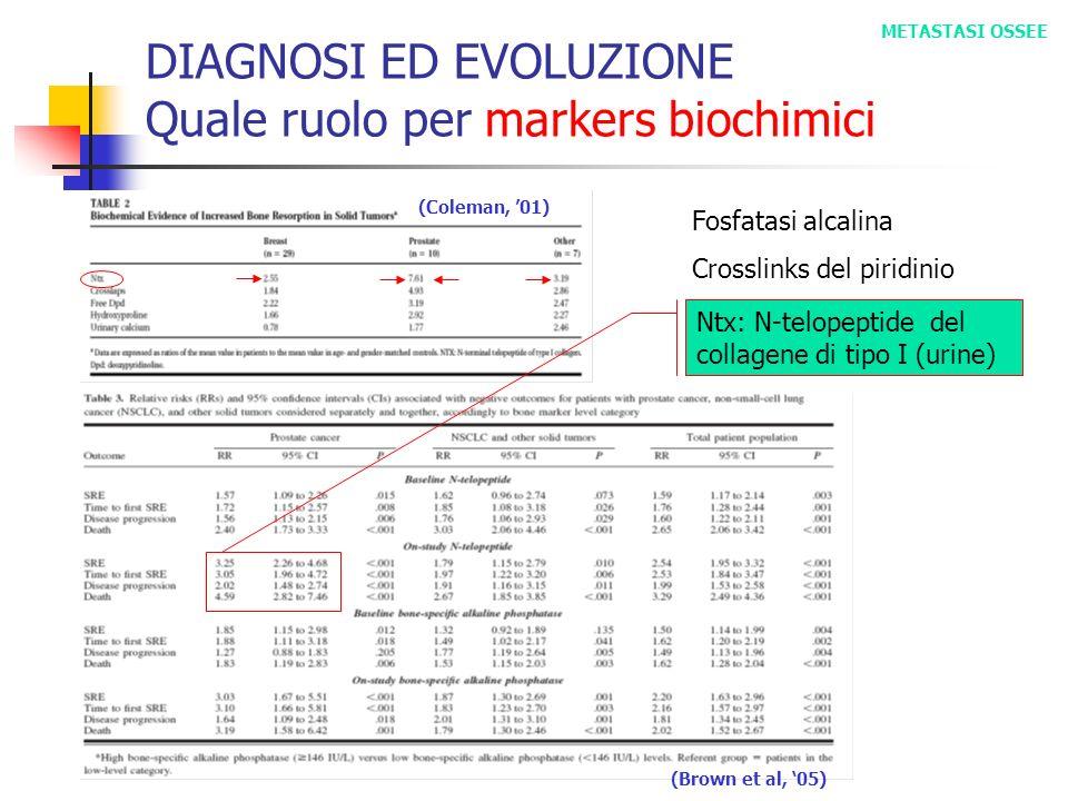 DIAGNOSI ED EVOLUZIONE Quale ruolo per markers biochimici