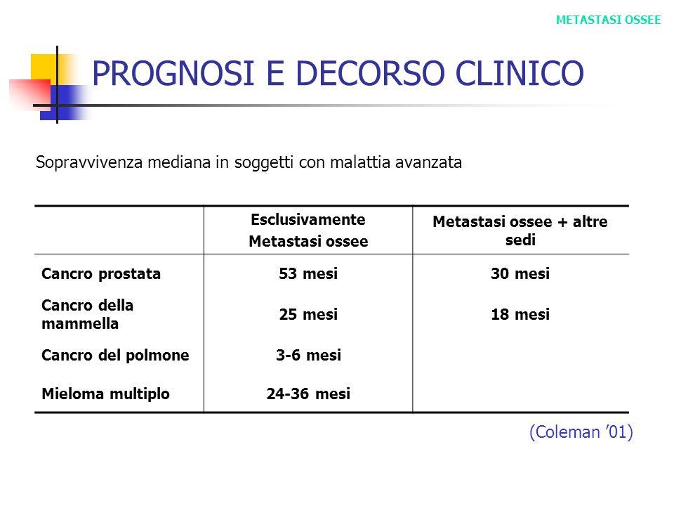 PROGNOSI E DECORSO CLINICO