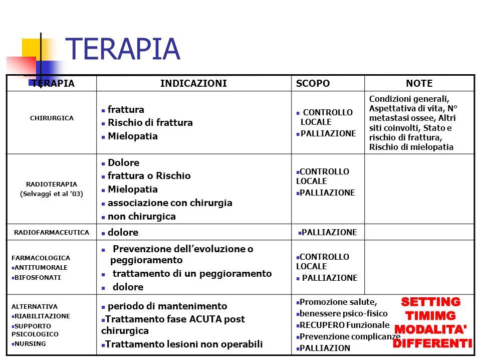 TERAPIA SETTING TIMIMG MODALITA DIFFERENTI TERAPIA INDICAZIONI SCOPO
