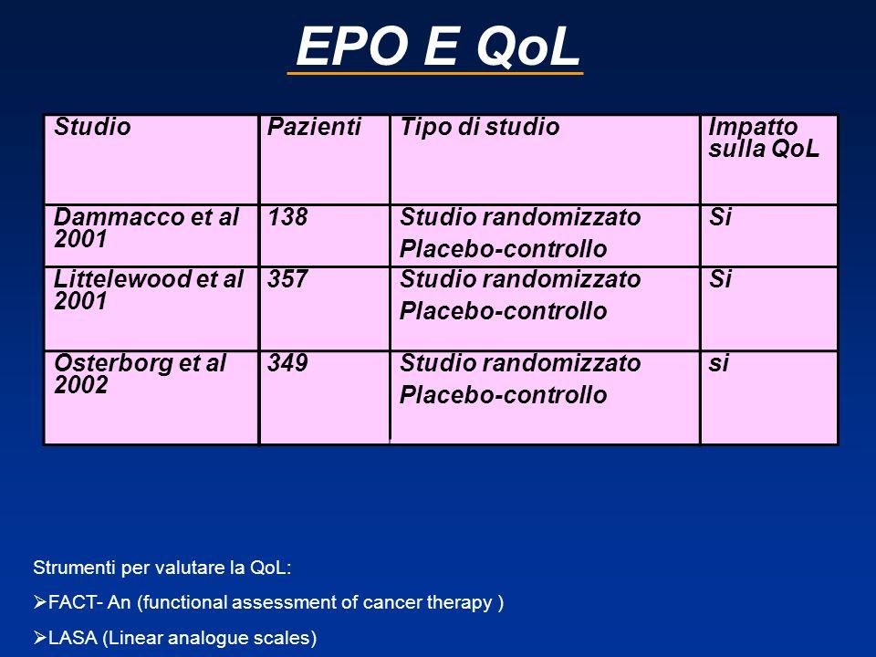 EPO E QoL Studio Pazienti Tipo di studio Impatto sulla QoL
