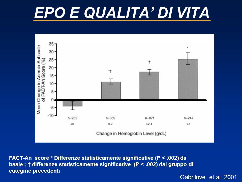 EPO E QUALITA' DI VITA Gabrilove et al 2001