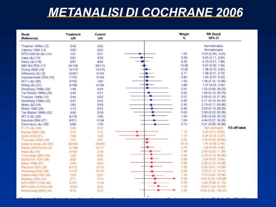 METANALISI DI COCHRANE 2006