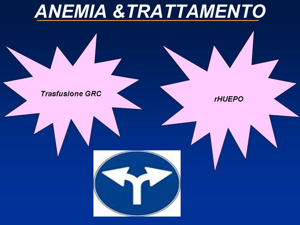 ANEMIA &TRATTAMENTO rHUEPO Trasfusione GRC