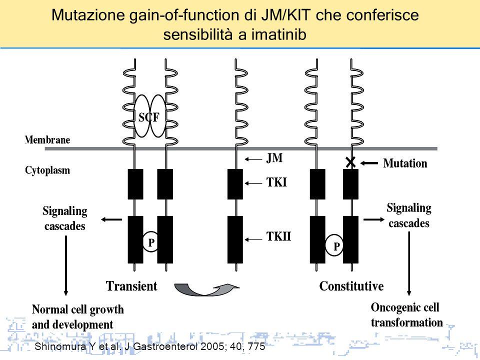 Mutazione gain-of-function di JM/KIT che conferisce sensibilità a imatinib