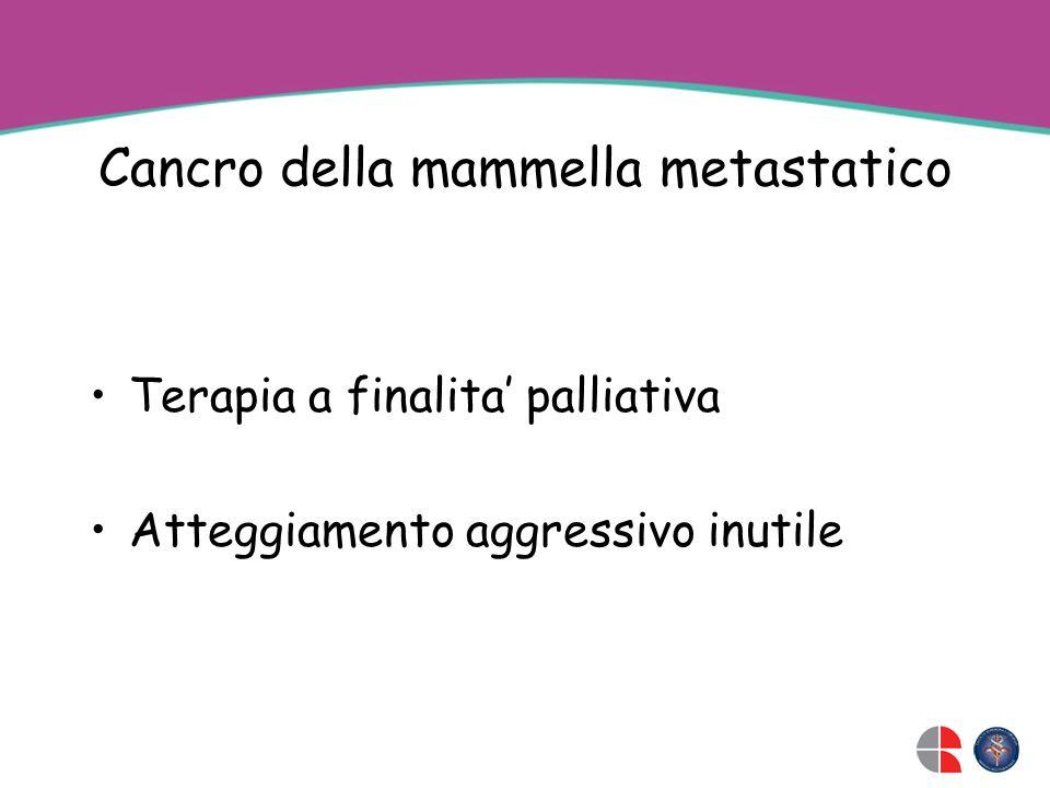 Cancro della mammella metastatico