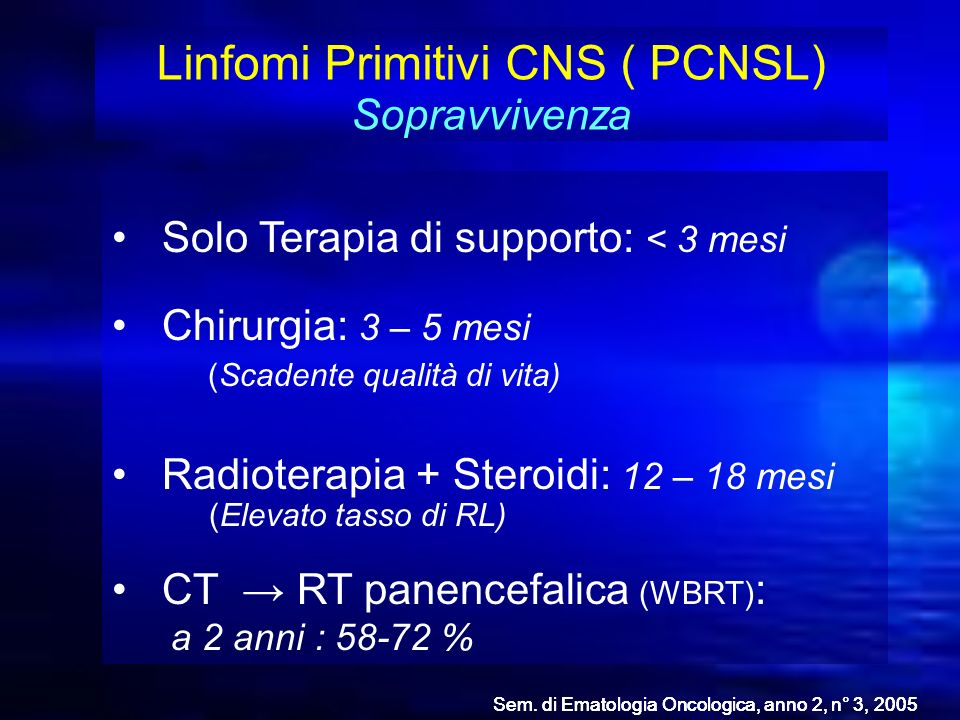 Linfomi Primitivi CNS ( PCNSL) Sopravvivenza