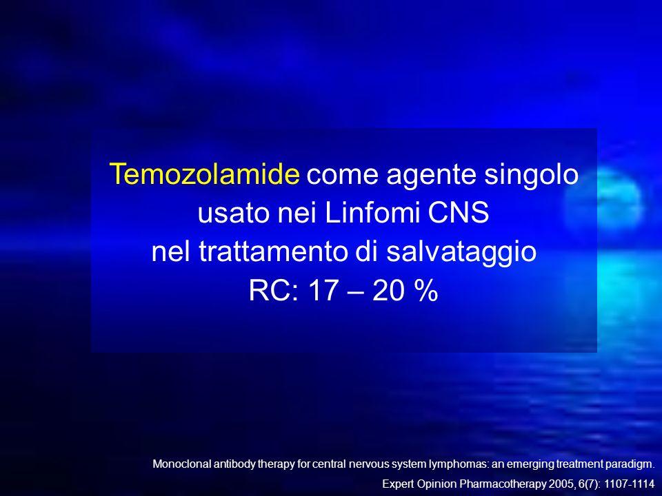 Temozolamide come agente singolo usato nei Linfomi CNS