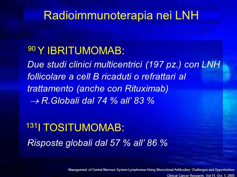 Radioimmunoterapia nei LNH