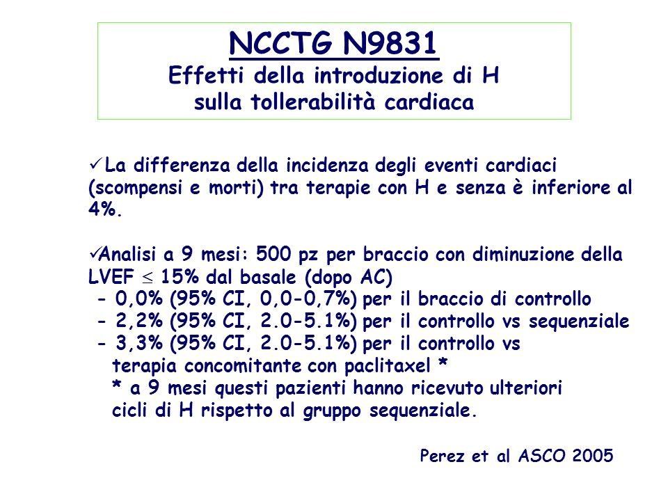 Effetti della introduzione di H sulla tollerabilità cardiaca