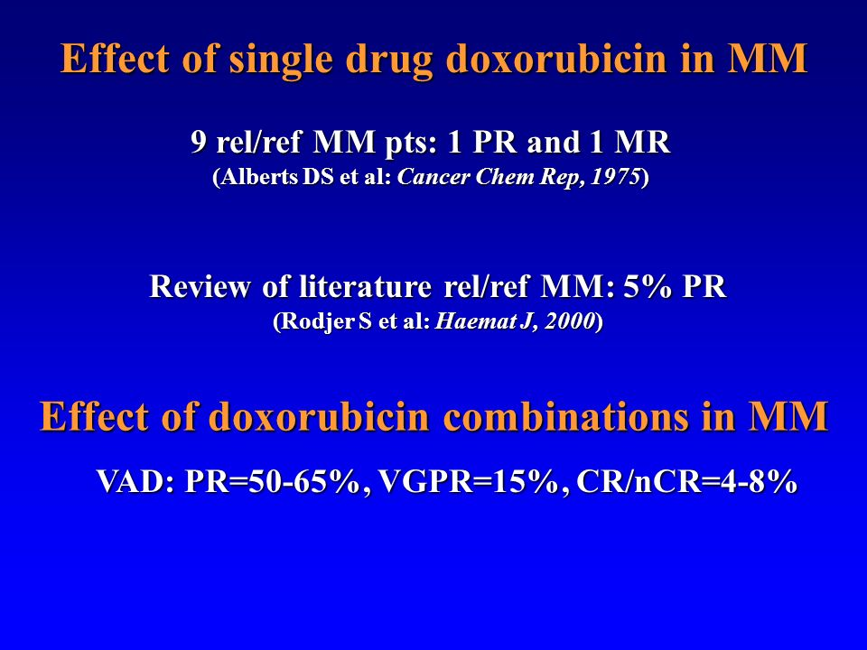 Effect of single drug doxorubicin in MM
