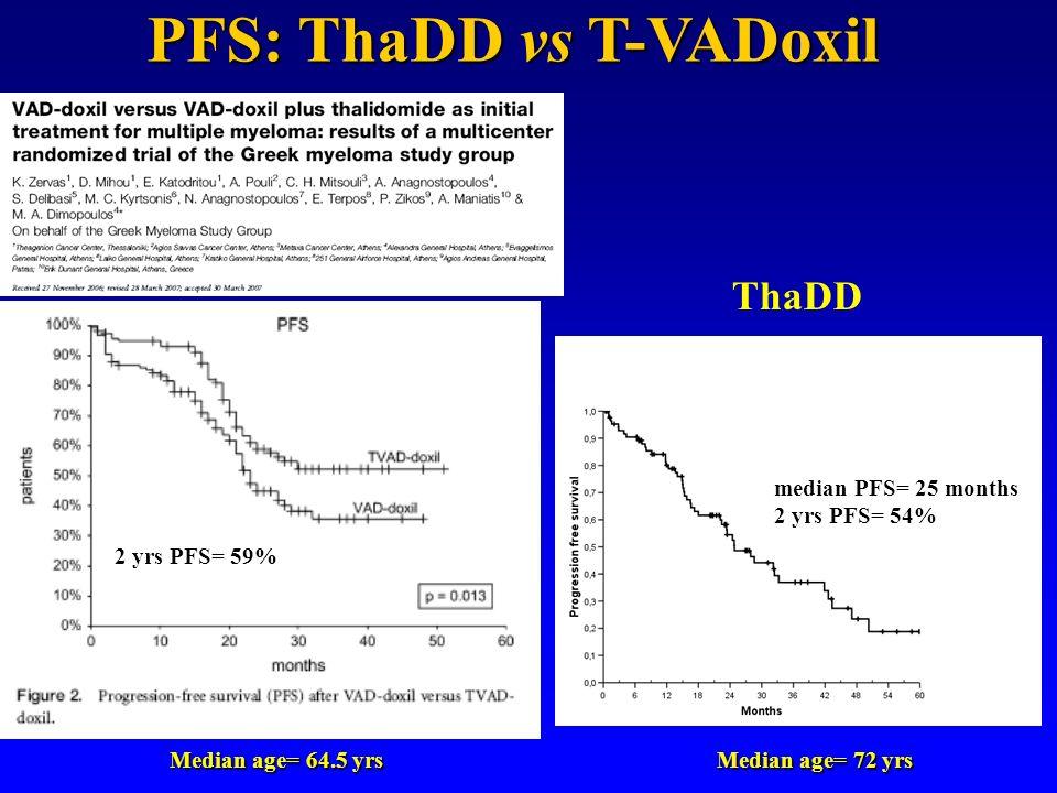 PFS: ThaDD vs T-VADoxil