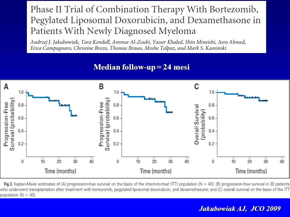 Median follow-up = 24 mesi
