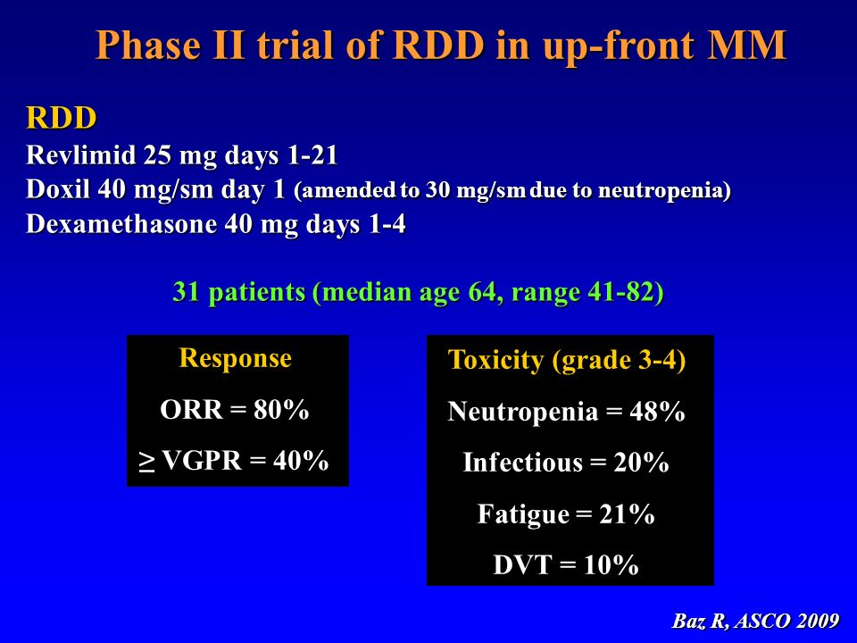 Phase II trial of RDD in up-front MM