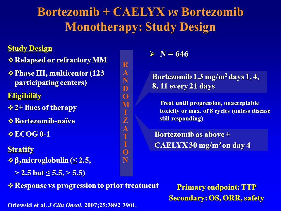 Bortezomib + CAELYX vs Bortezomib Monotherapy: Study Design