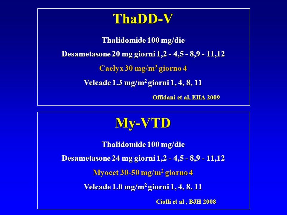 ThaDD-V My-VTD Thalidomide 100 mg/die