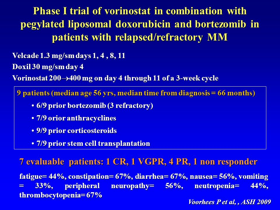 Phase I trial of vorinostat in combination with pegylated liposomal doxorubicin and bortezomib in patients with relapsed/refractory MM