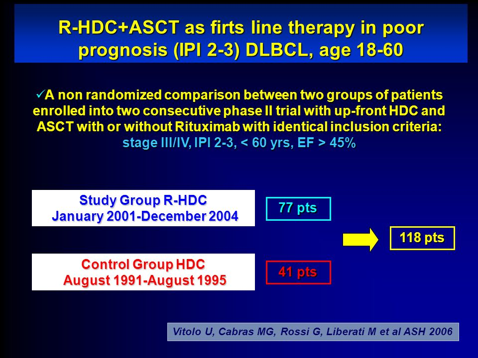 R-HDC+ASCT as firts line therapy in poor prognosis (IPI 2-3) DLBCL, age 18-60