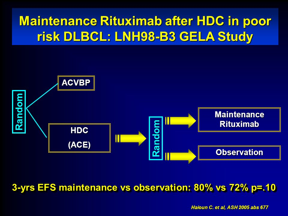 Maintenance Rituximab after HDC in poor risk DLBCL: LNH98-B3 GELA Study
