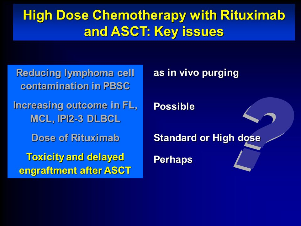 High Dose Chemotherapy with Rituximab and ASCT: Key issues