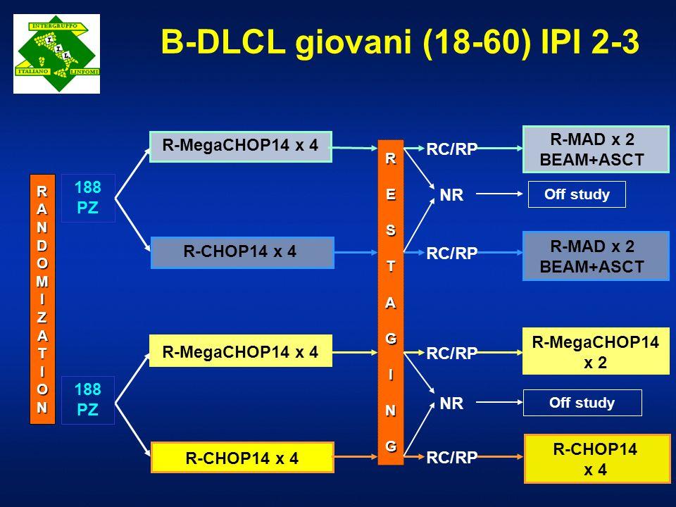B-DLCL giovani (18-60) IPI 2-3
