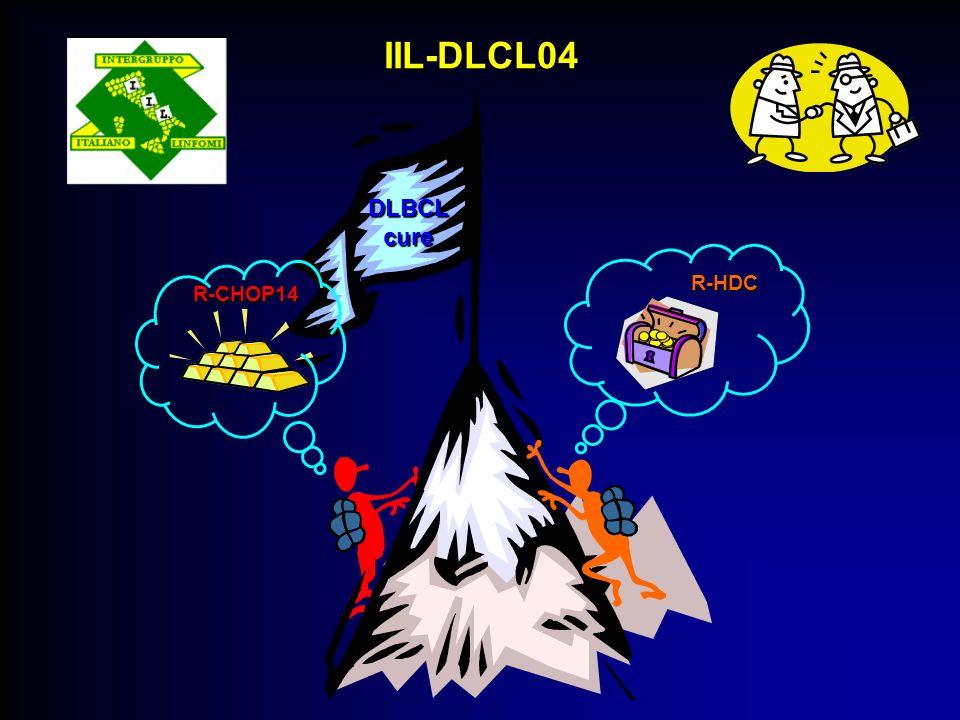 IIL-DLCL04 R-CHOP14 R-HDC DLBCL cure