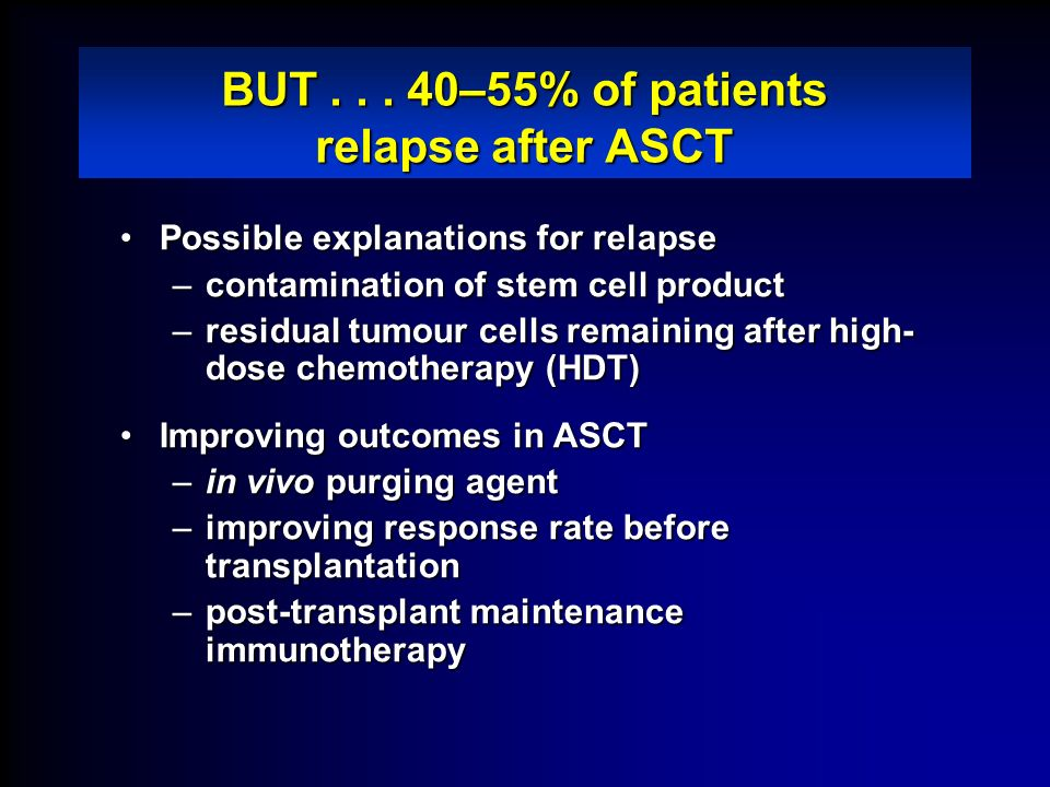 BUT . . . 40–55% of patients relapse after ASCT