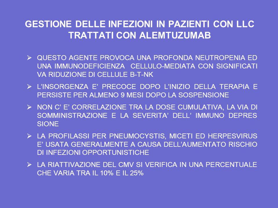 GESTIONE DELLE INFEZIONI IN PAZIENTI CON LLC TRATTATI CON ALEMTUZUMAB