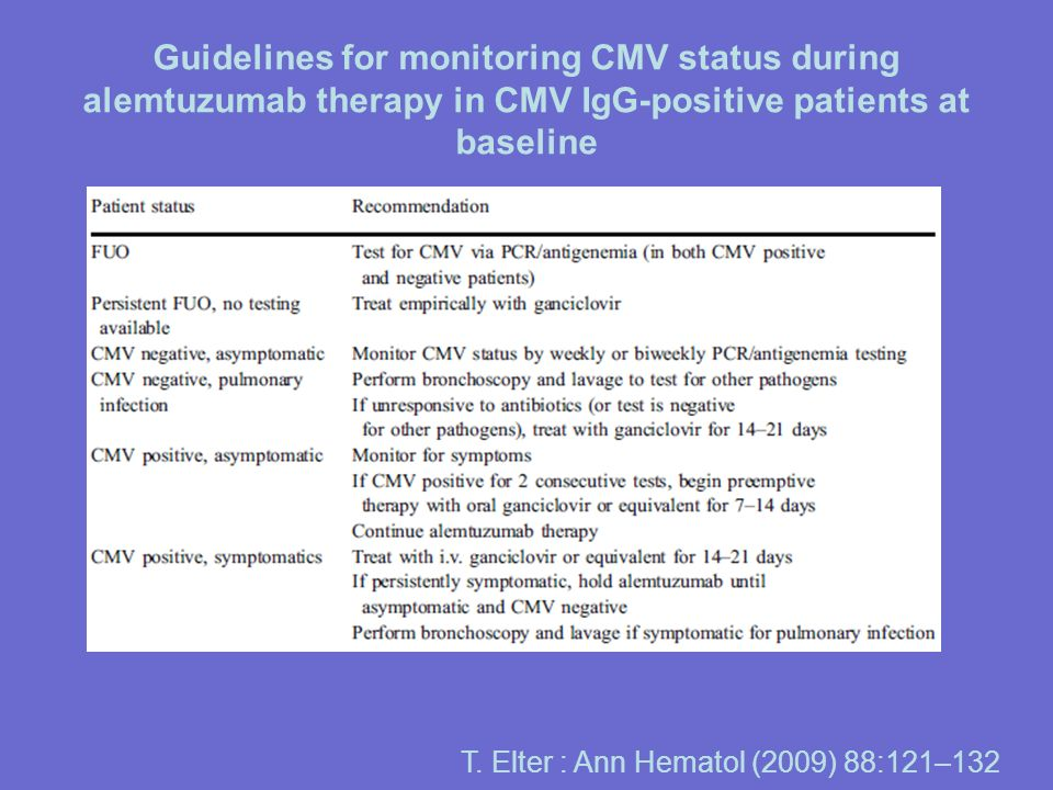 Guidelines for monitoring CMV status during alemtuzumab therapy in CMV IgG-positive patients at baseline