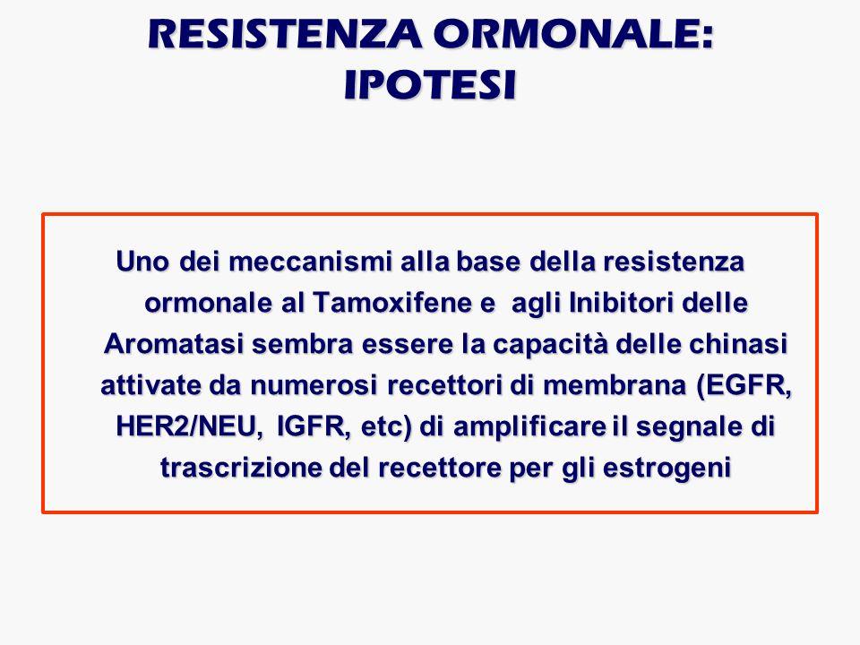RESISTENZA ORMONALE: IPOTESI
