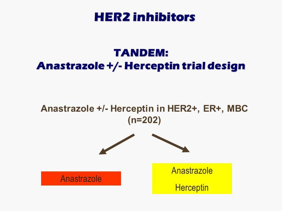 TANDEM: Anastrazole +/- Herceptin trial design