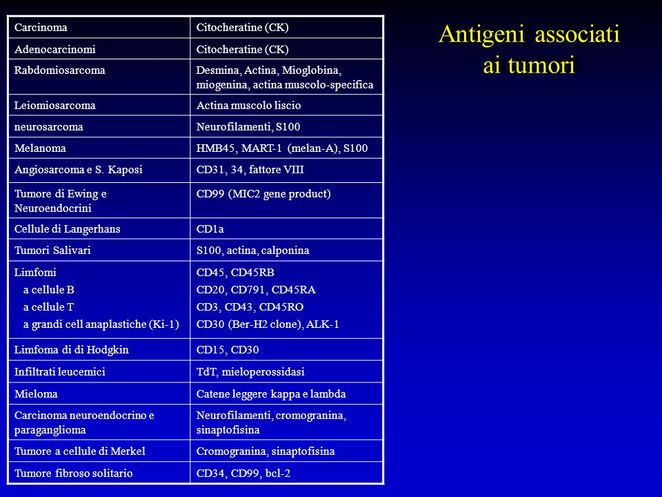 Antigeni associati ai tumori