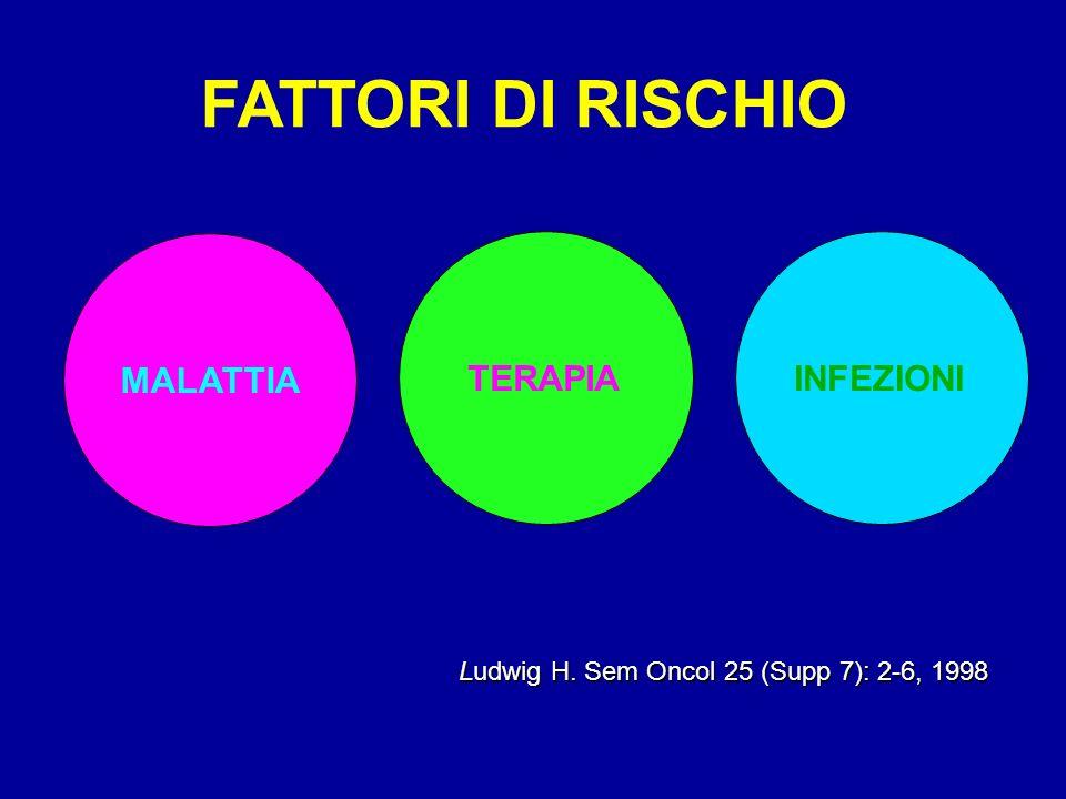 FATTORI DI RISCHIO MALATTIA TERAPIA INFEZIONI