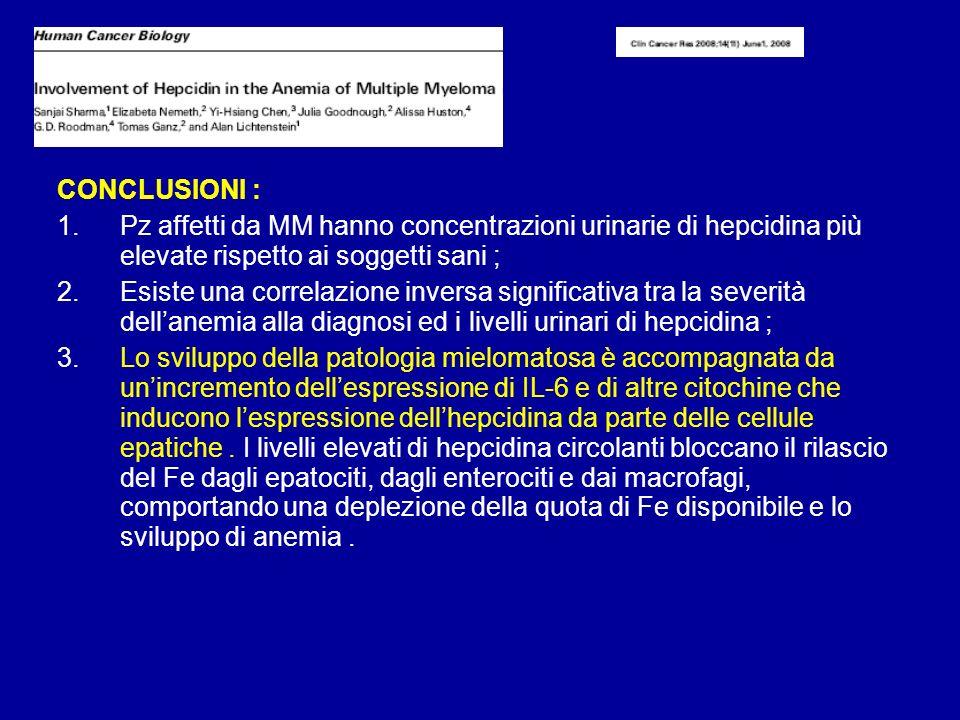 CONCLUSIONI : Pz affetti da MM hanno concentrazioni urinarie di hepcidina più elevate rispetto ai soggetti sani ;
