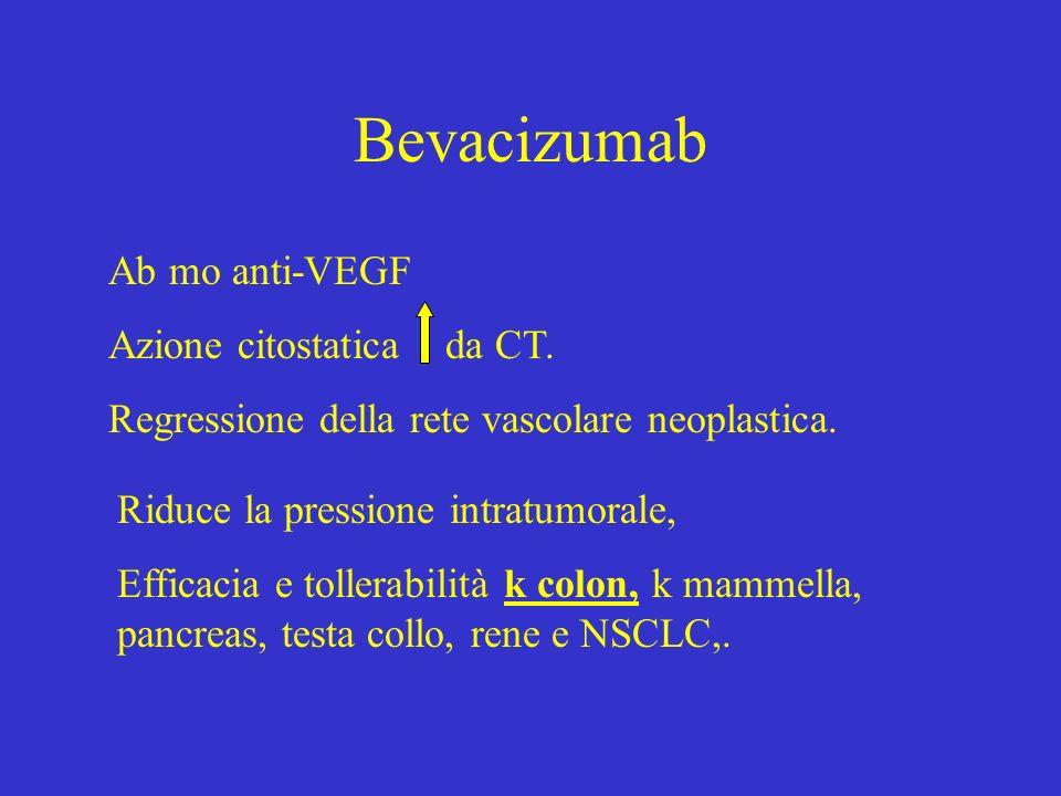 Bevacizumab Ab mo anti-VEGF Azione citostatica da CT.
