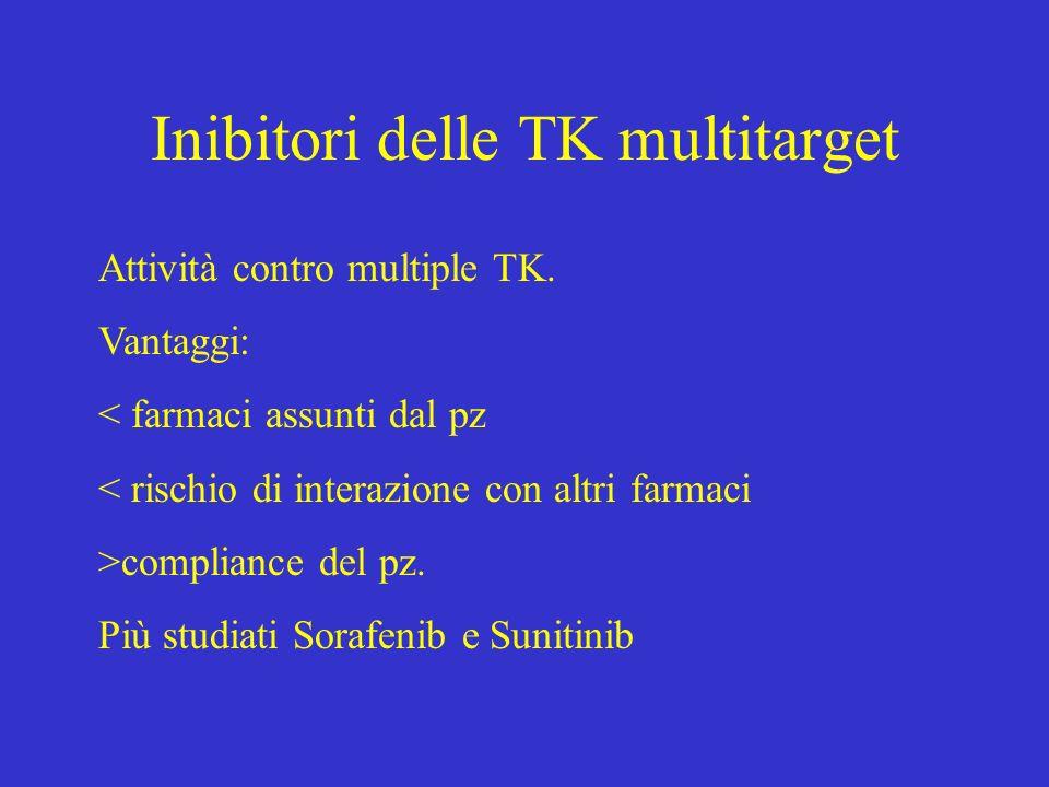 Inibitori delle TK multitarget