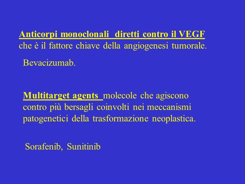 Anticorpi monoclonali diretti contro il VEGF che è il fattore chiave della angiogenesi tumorale.