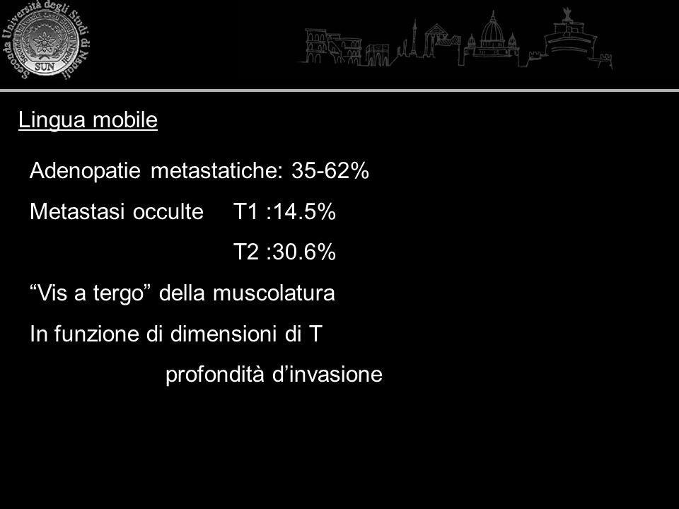 Lingua mobile Adenopatie metastatiche: 35-62% Metastasi occulte T1 :14.5% T2 :30.6% Vis a tergo della muscolatura.