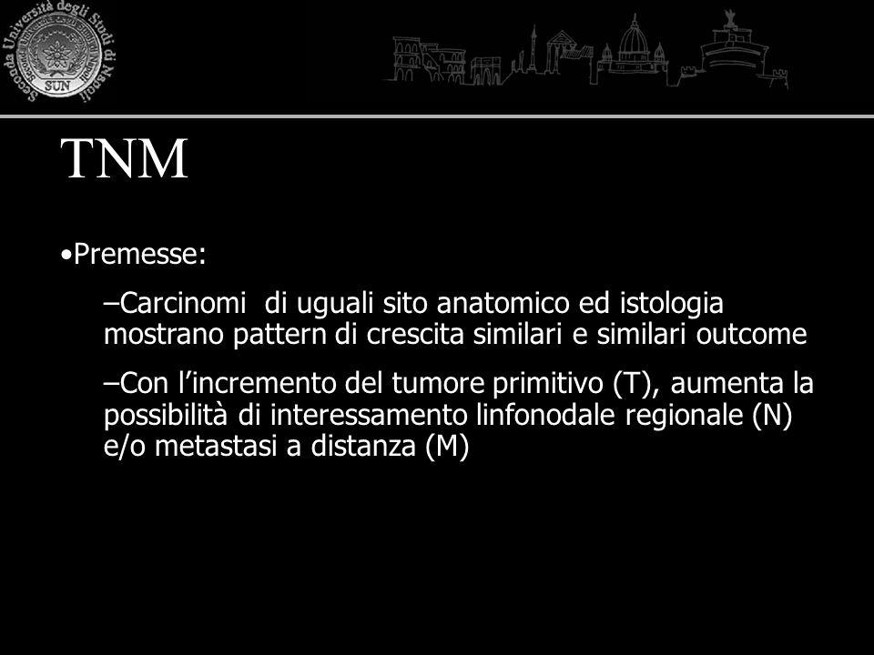 TNM Premesse: Carcinomi di uguali sito anatomico ed istologia mostrano pattern di crescita similari e similari outcome.