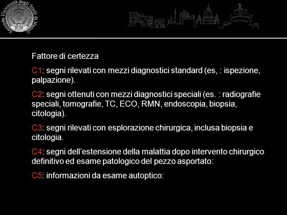 Fattore di certezza C1: segni rilevati con mezzi diagnostici standard (es, : ispezione, palpazione).