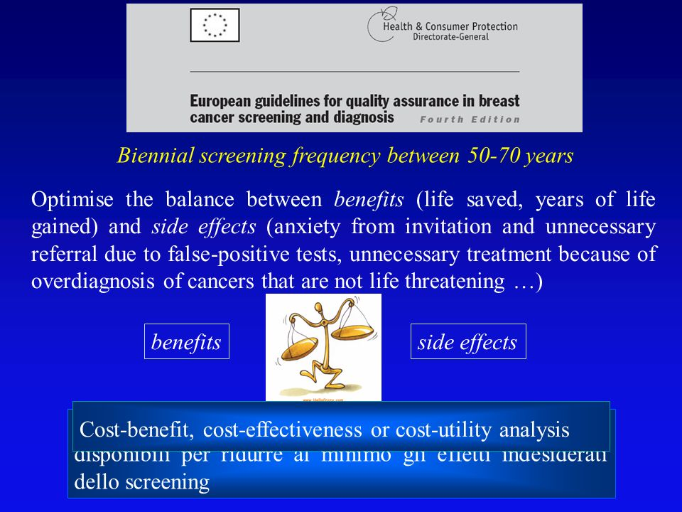Biennial screening frequency between 50-70 years