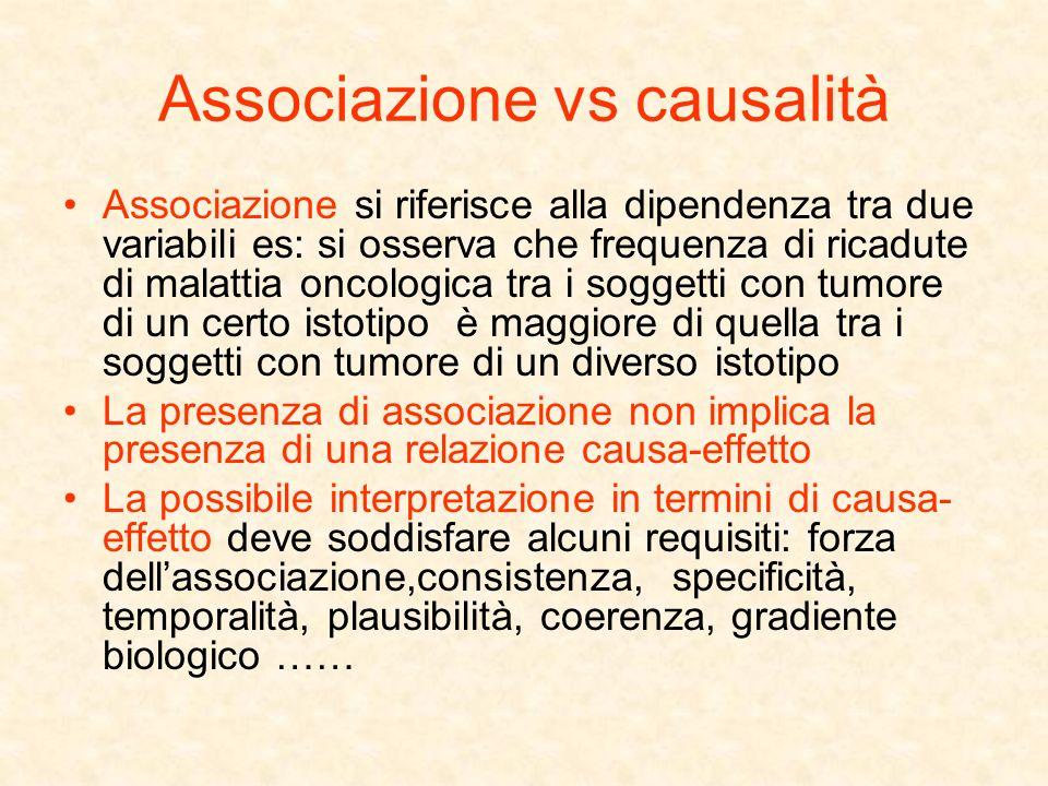Associazione vs causalità