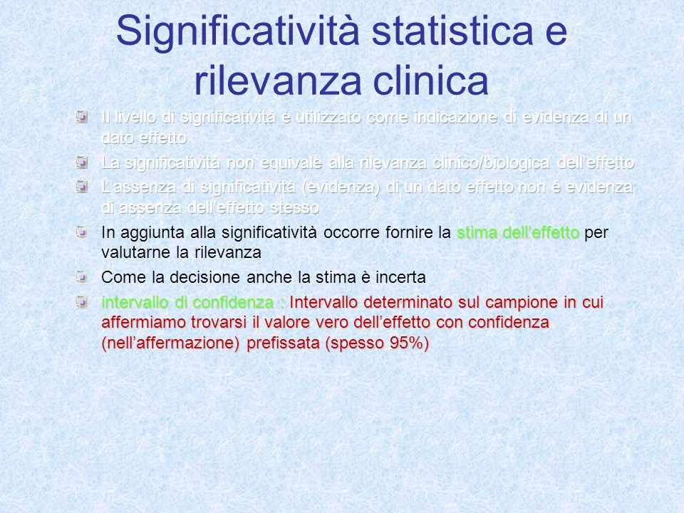 Significatività statistica e rilevanza clinica