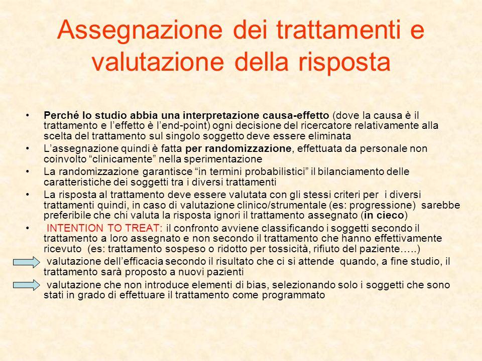 Assegnazione dei trattamenti e valutazione della risposta