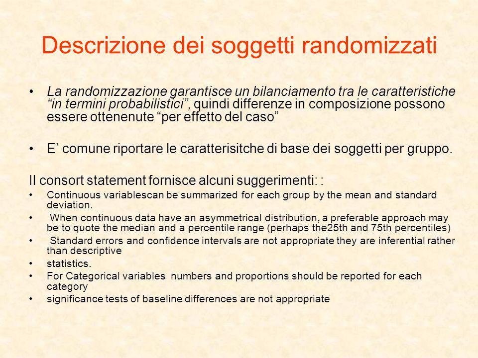 Descrizione dei soggetti randomizzati